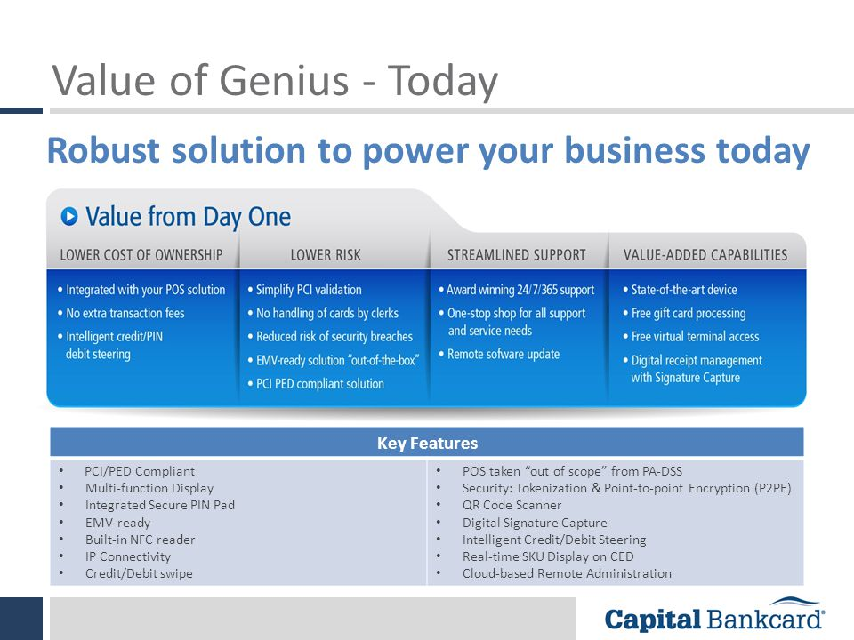 Robust solution to power your business today