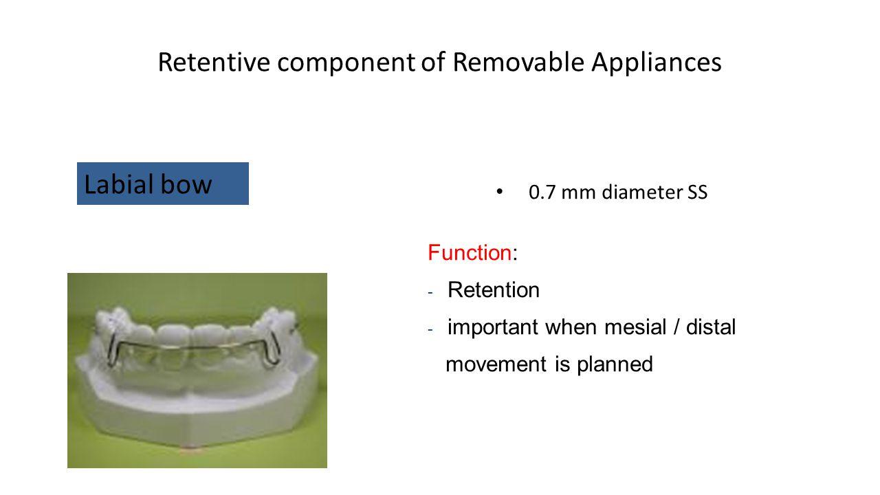 Retentive component of Removable Appliances