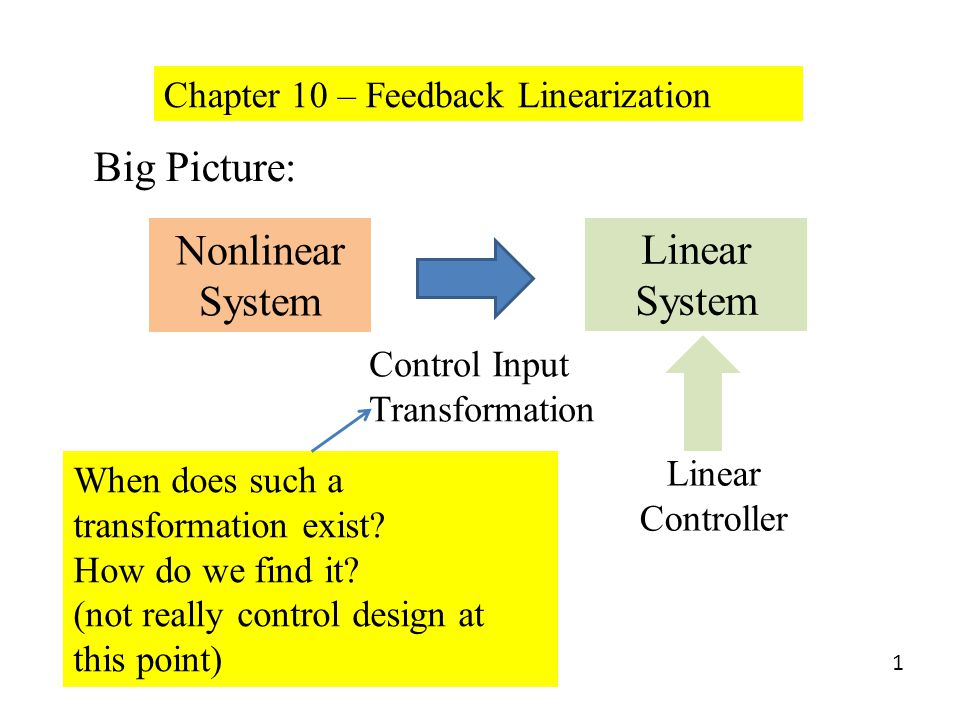 Big Picture: Nonlinear System Linear System