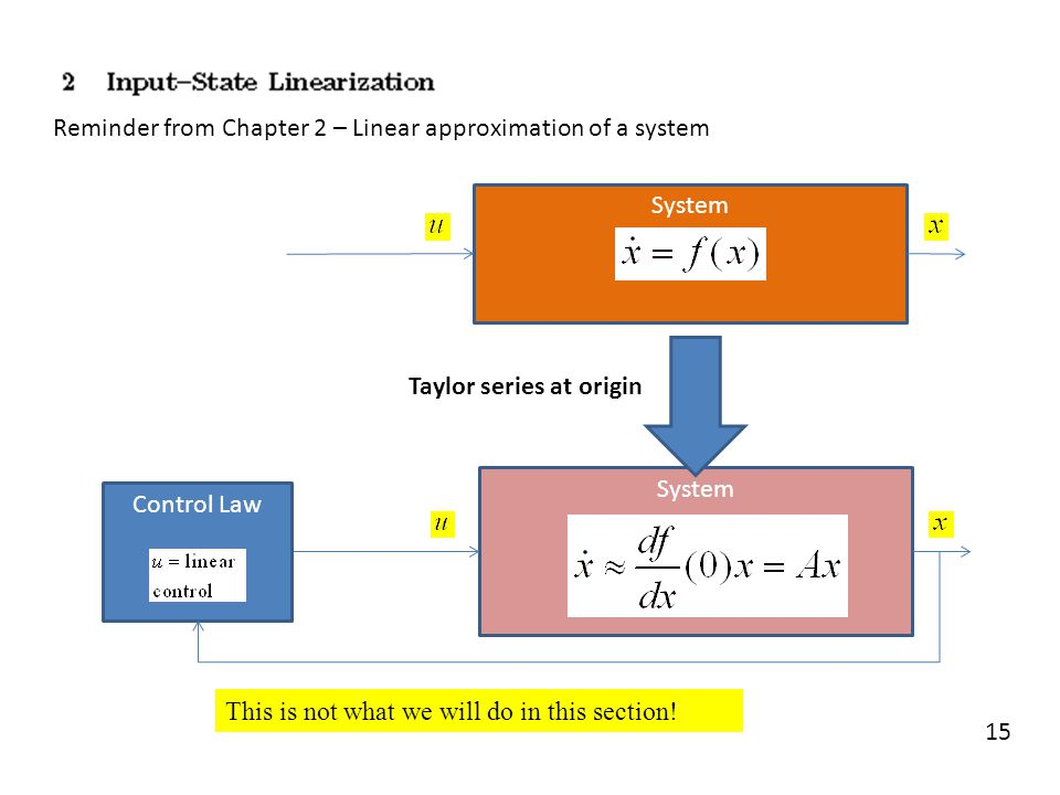 Reminder from Chapter 2 – Linear approximation of a system