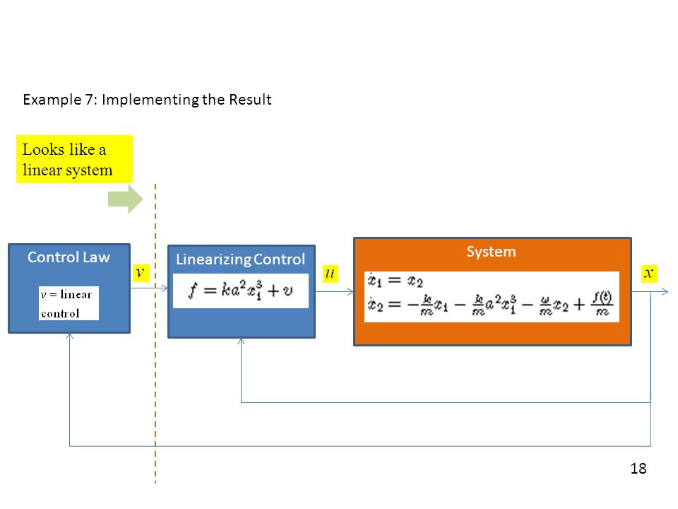 Example 7: Implementing the Result