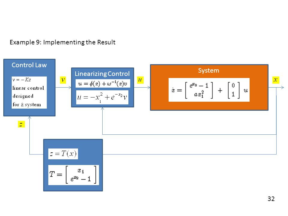 Example 9: Implementing the Result