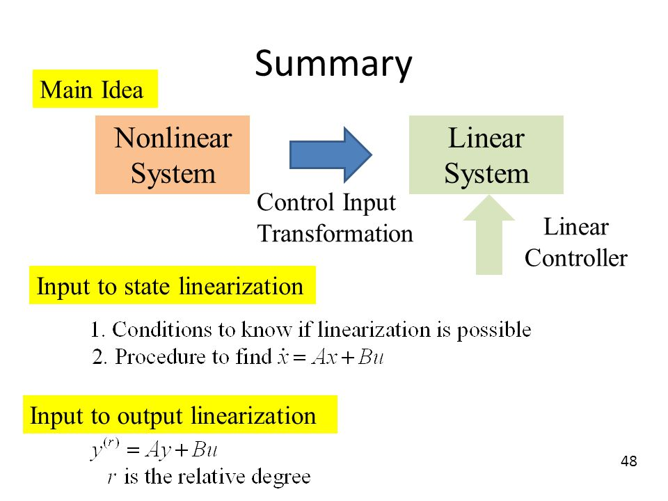 Summary Nonlinear System Linear System Main Idea Control Input