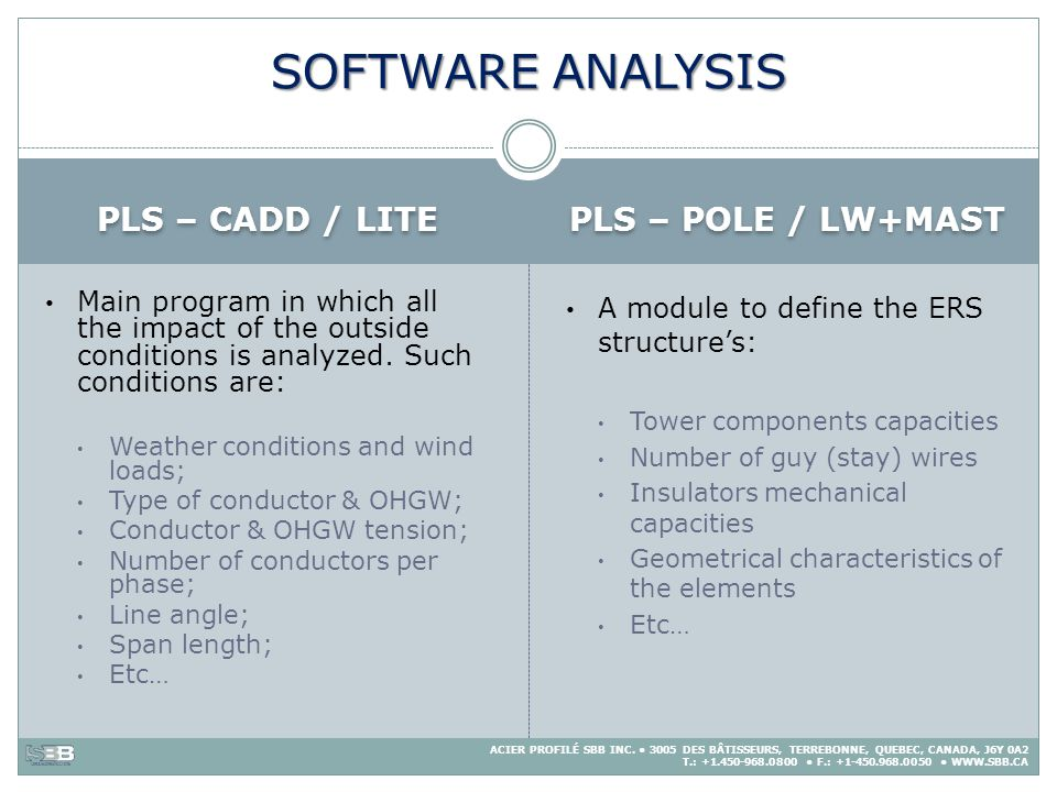 SOFTWARE ANALYSIS PLS – CADD / LITE PLS – POLE / LW+MAST