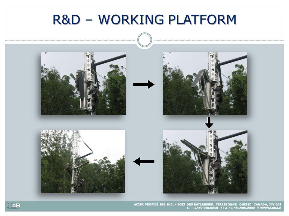 R&D – WORKING PLATFORM