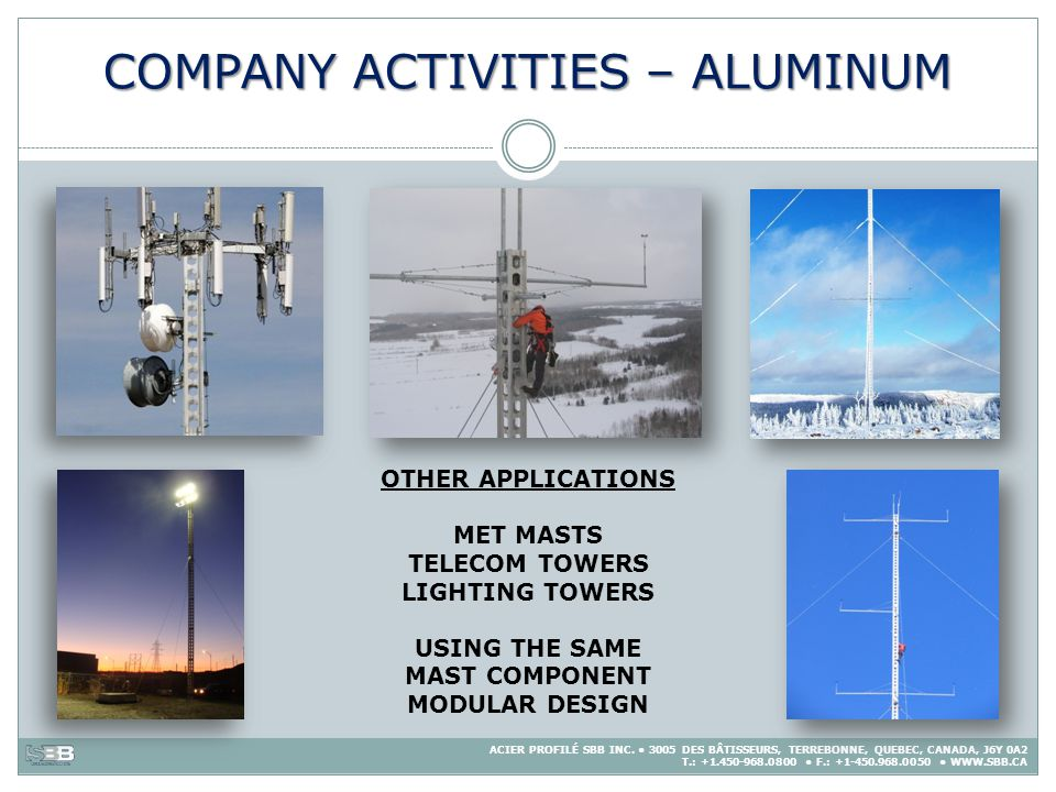 COMPANY ACTIVITIES – ALUMINUM