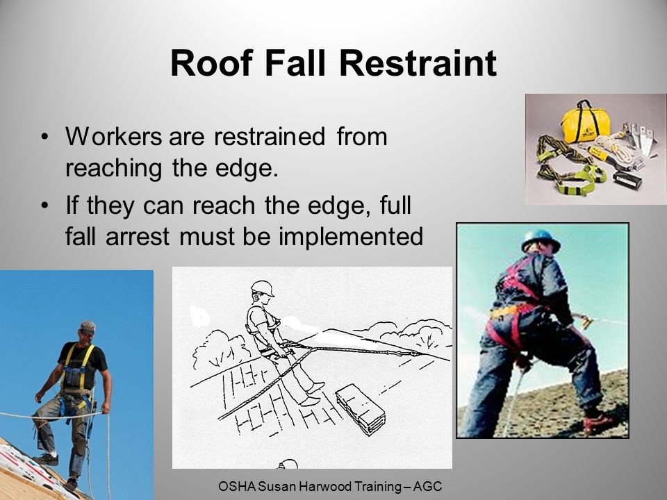 Roof Fall Restraint Workers are restrained from reaching the edge.