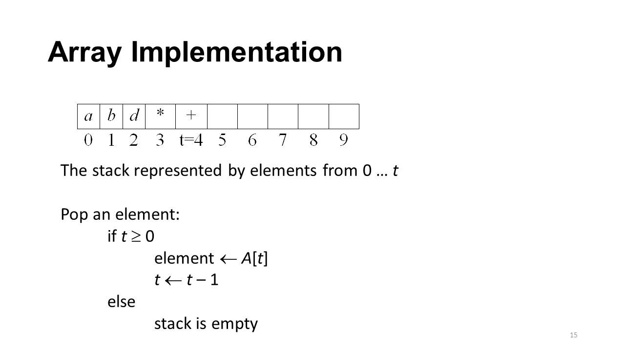 Array Implementation The stack represented by elements from 0 … t