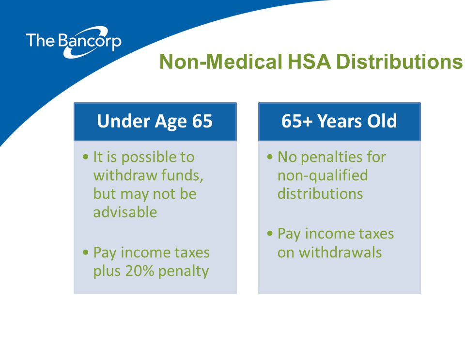 Non-Medical HSA Distributions Under Age 65 65+ Years Old