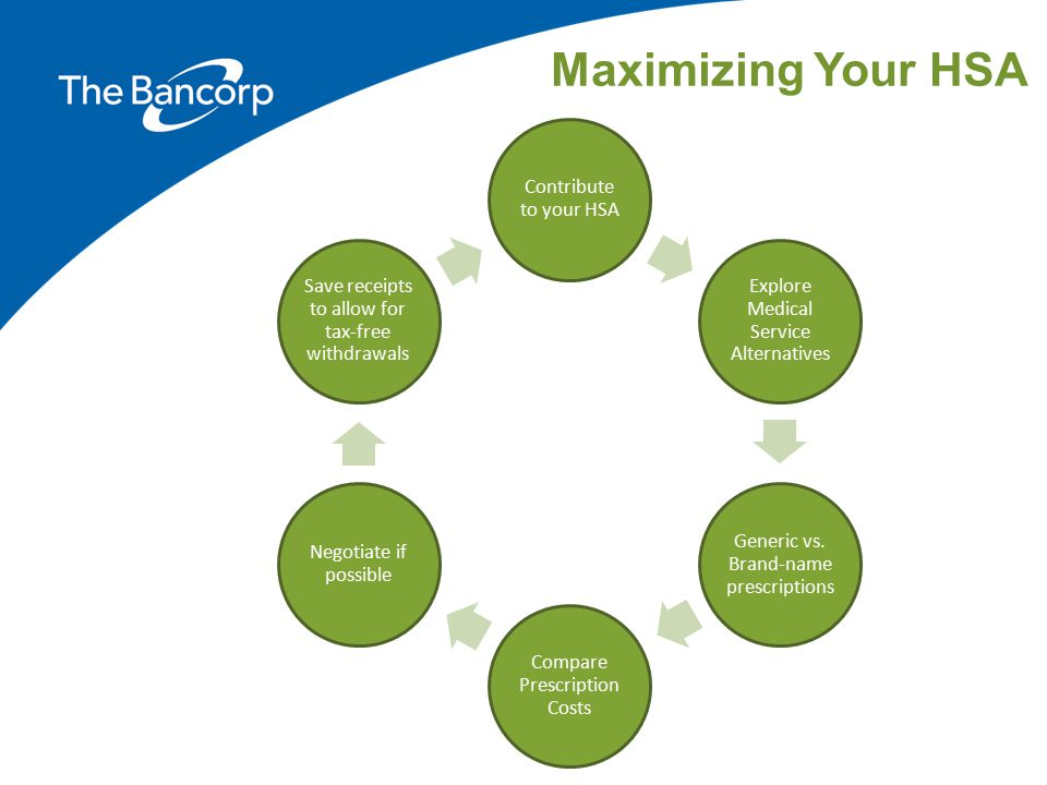 Maximizing Your HSA Contribute to your HSA