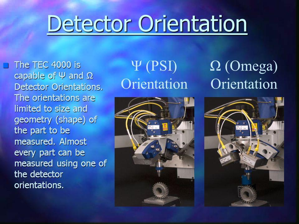 Detector Orientation Ψ (PSI) Orientation Ω (Omega) Orientation