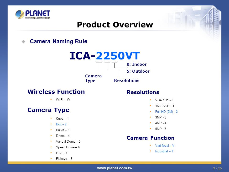 Product Overview Camera Naming Rule Wireless Function Camera Type