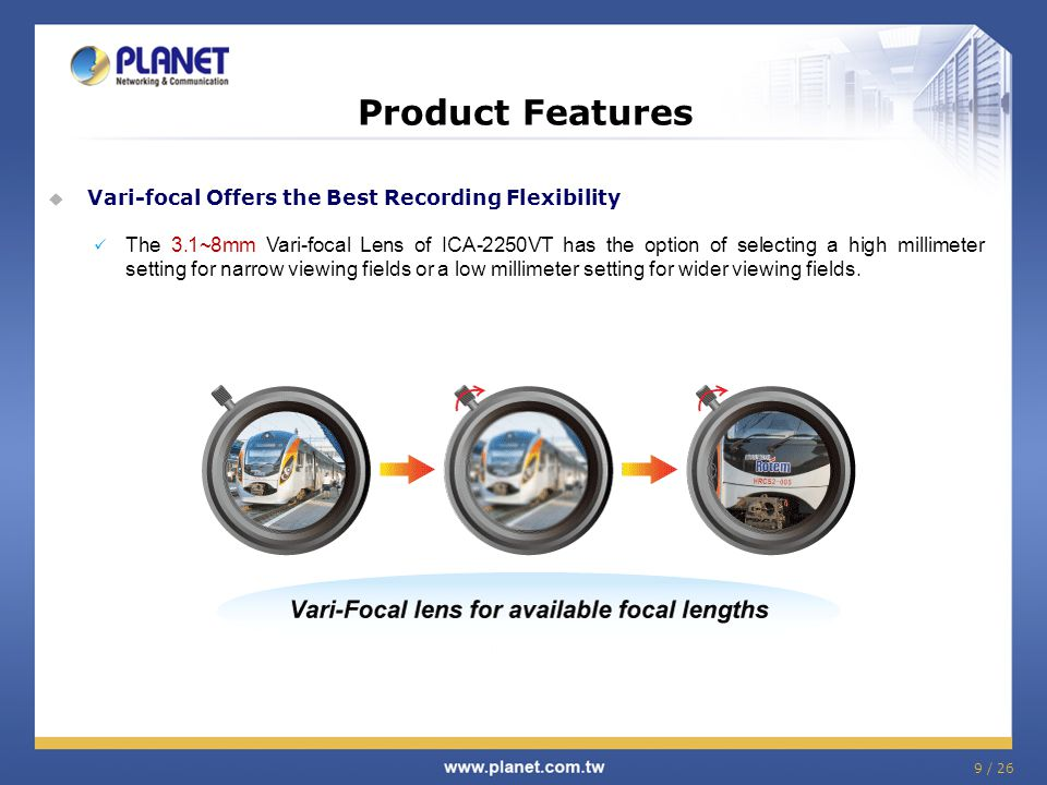 Product Features Vari-focal Offers the Best Recording Flexibility