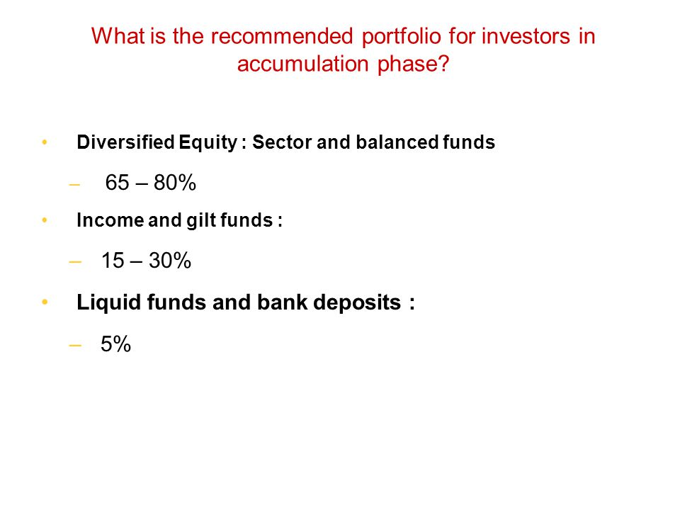 What is the recommended portfolio for investors in accumulation phase