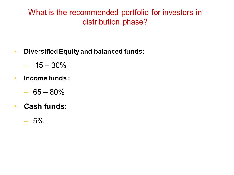 What is the recommended portfolio for investors in distribution phase