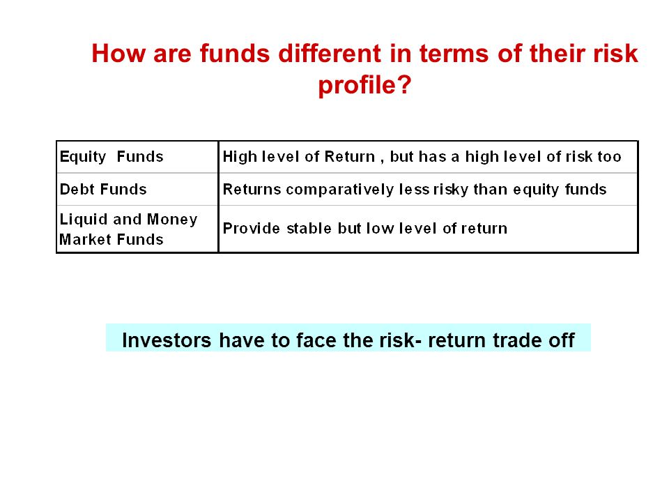 How are funds different in terms of their risk profile
