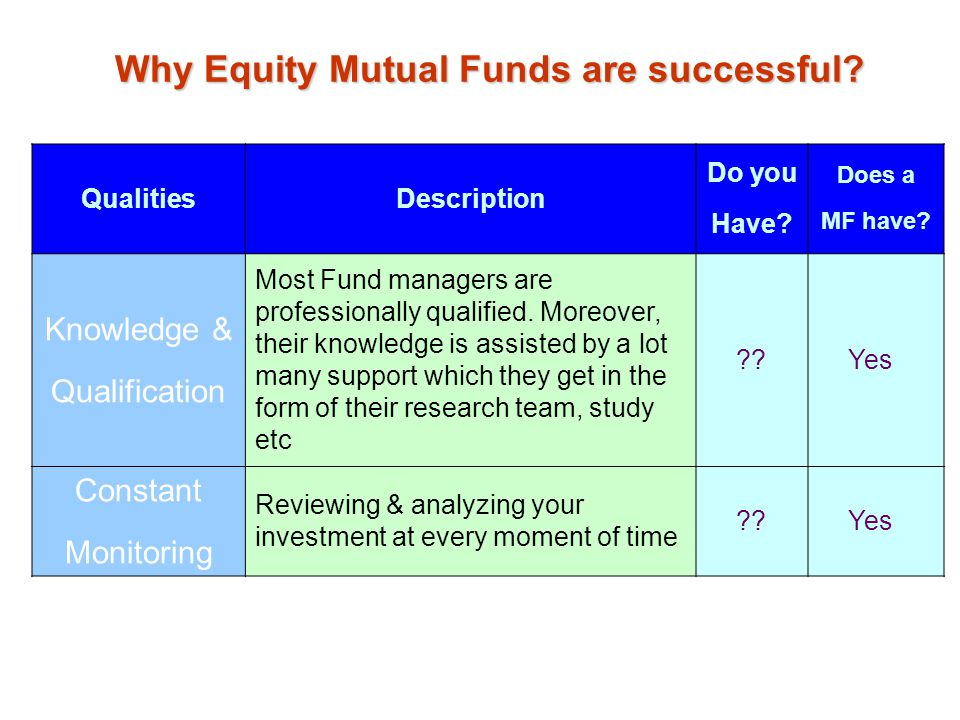 Why Equity Mutual Funds are successful