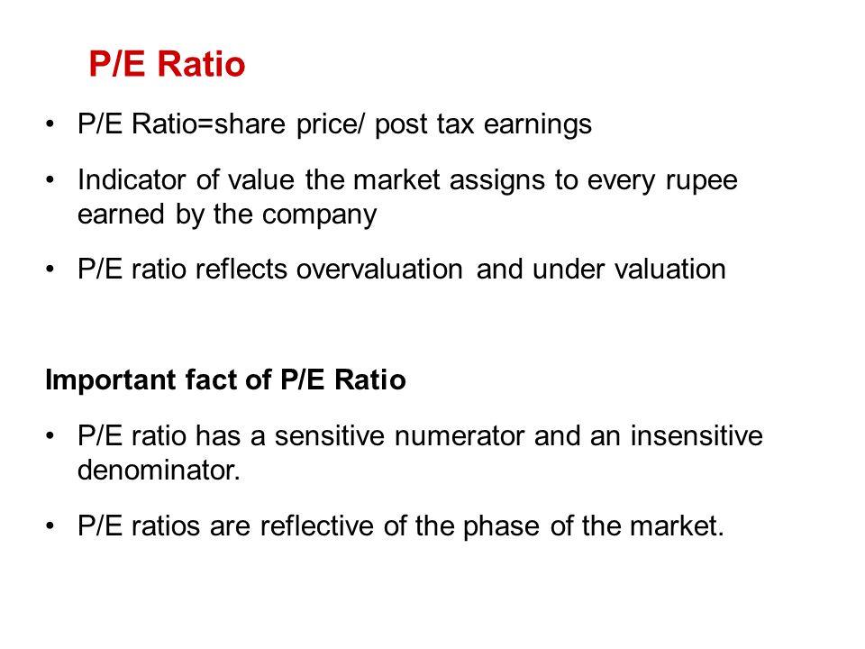P/E Ratio P/E Ratio=share price/ post tax earnings