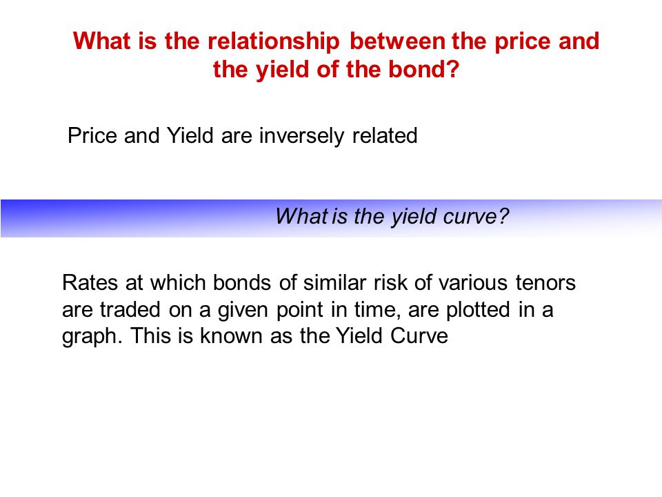 What is the relationship between the price and the yield of the bond
