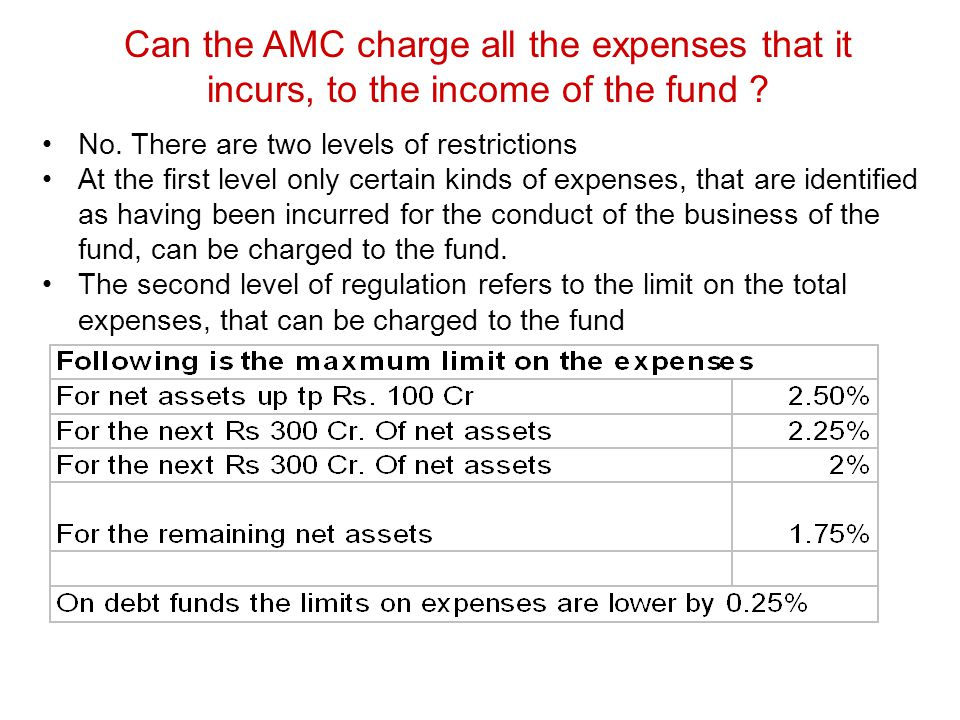 Can the AMC charge all the expenses that it incurs, to the income of the fund