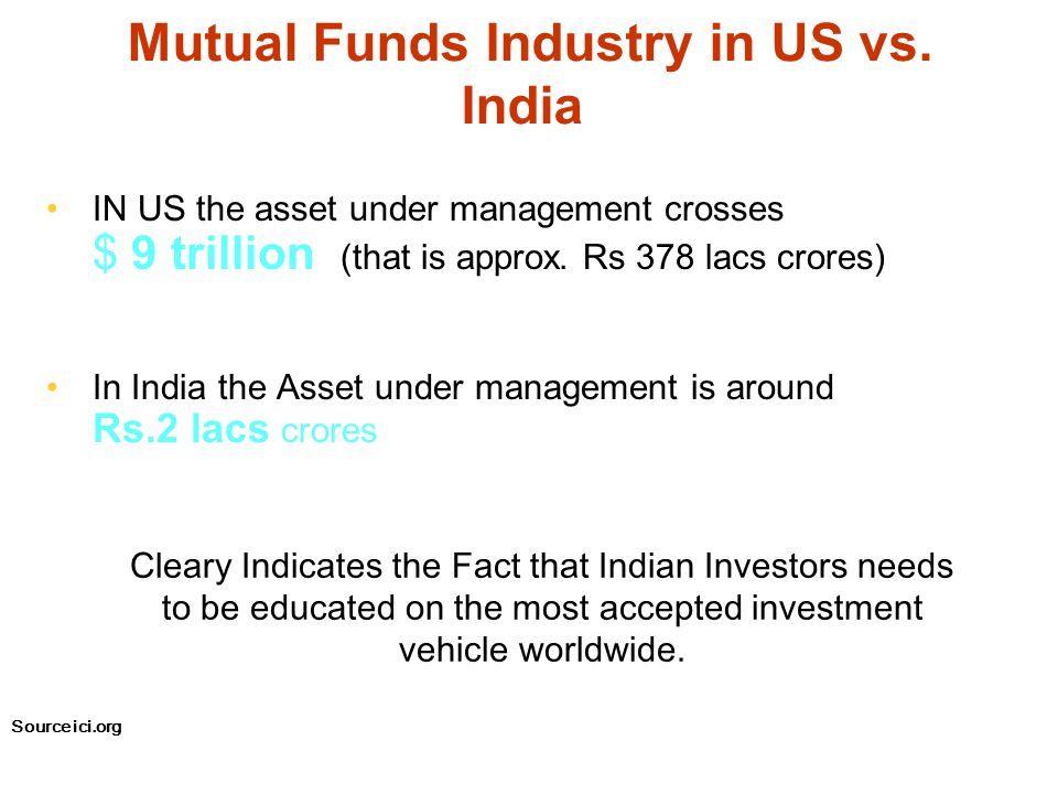 Mutual Funds Industry in US vs. India