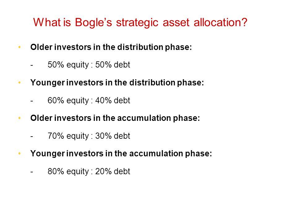 What is Bogle's strategic asset allocation