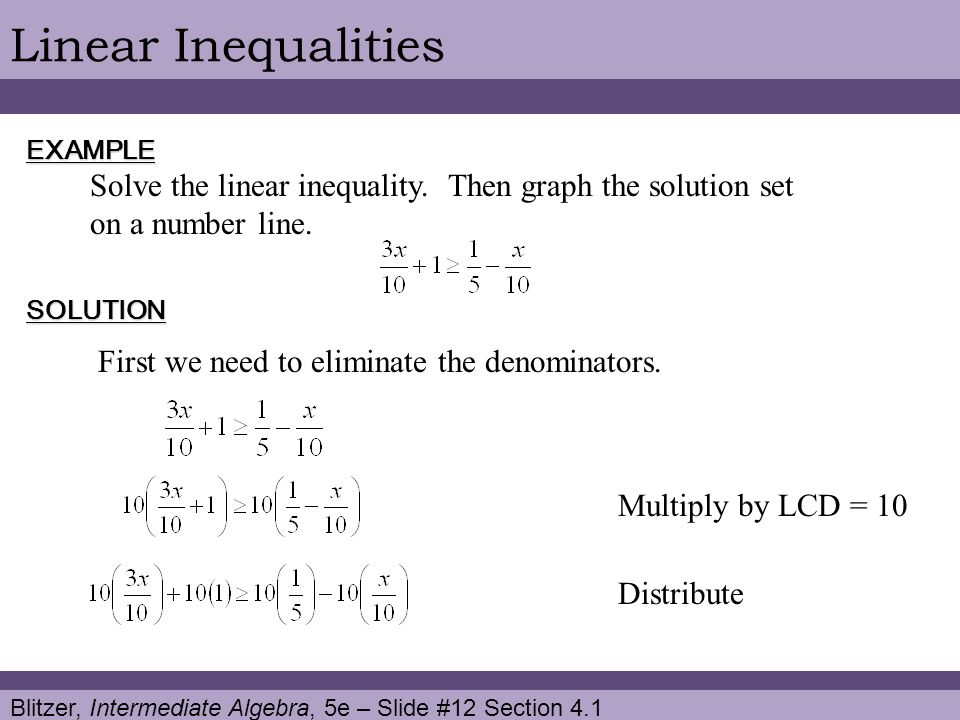 Linear Inequalities EXAMPLE. Solve the linear inequality. Then graph the solution set on a number line.