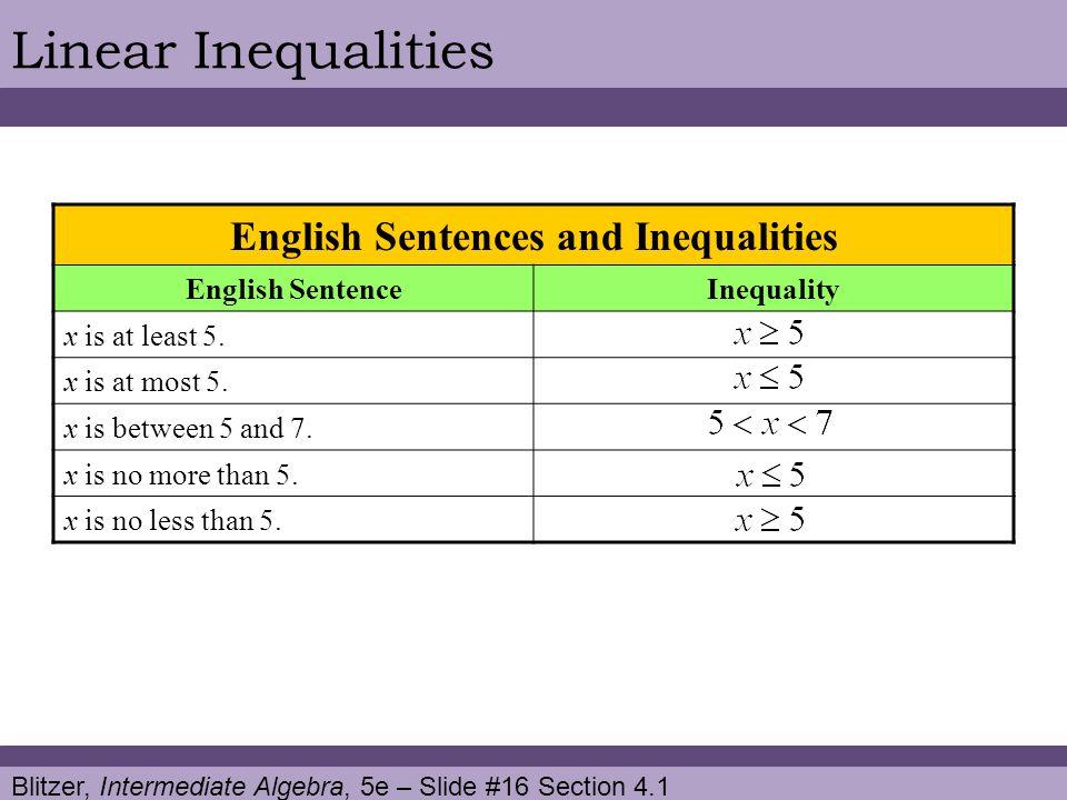 English Sentences and Inequalities
