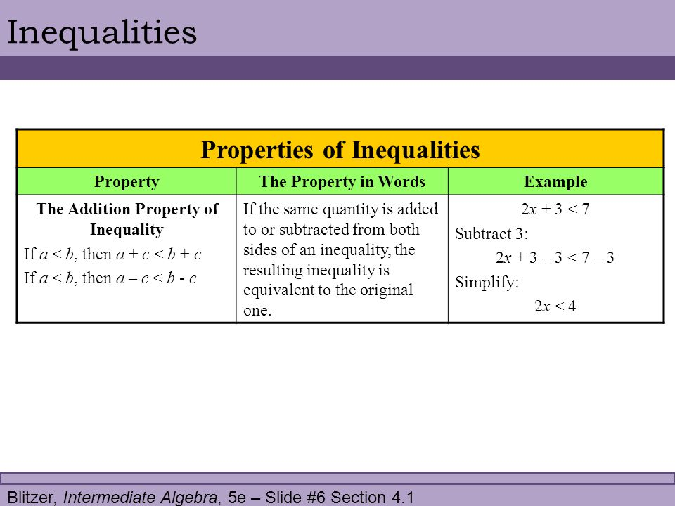 Properties of Inequalities The Addition Property of Inequality