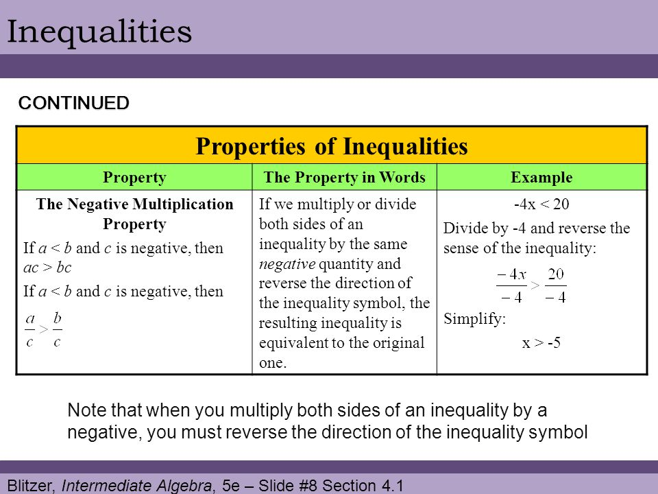 Properties of Inequalities The Negative Multiplication Property