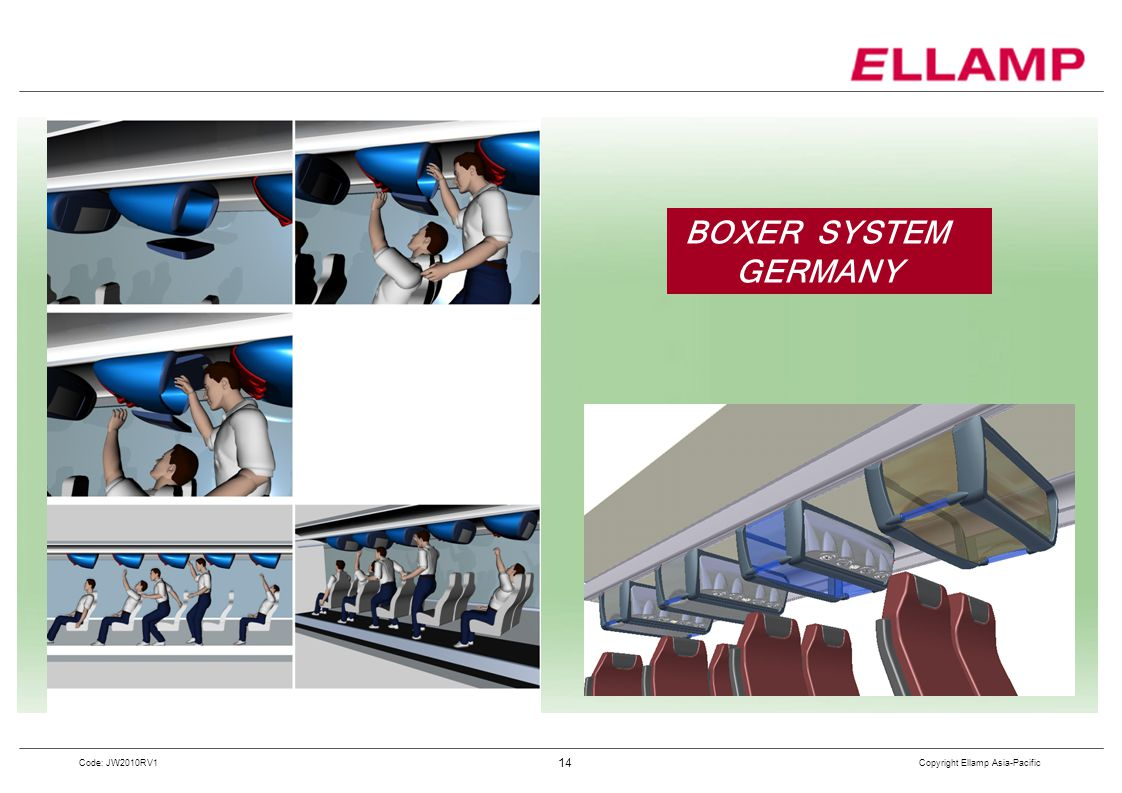 BOXER SYSTEM GERMANY