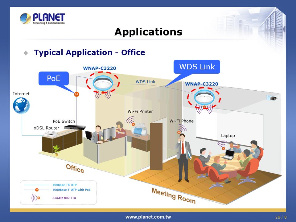 Applications Typical Application - Office WDS Link PoE