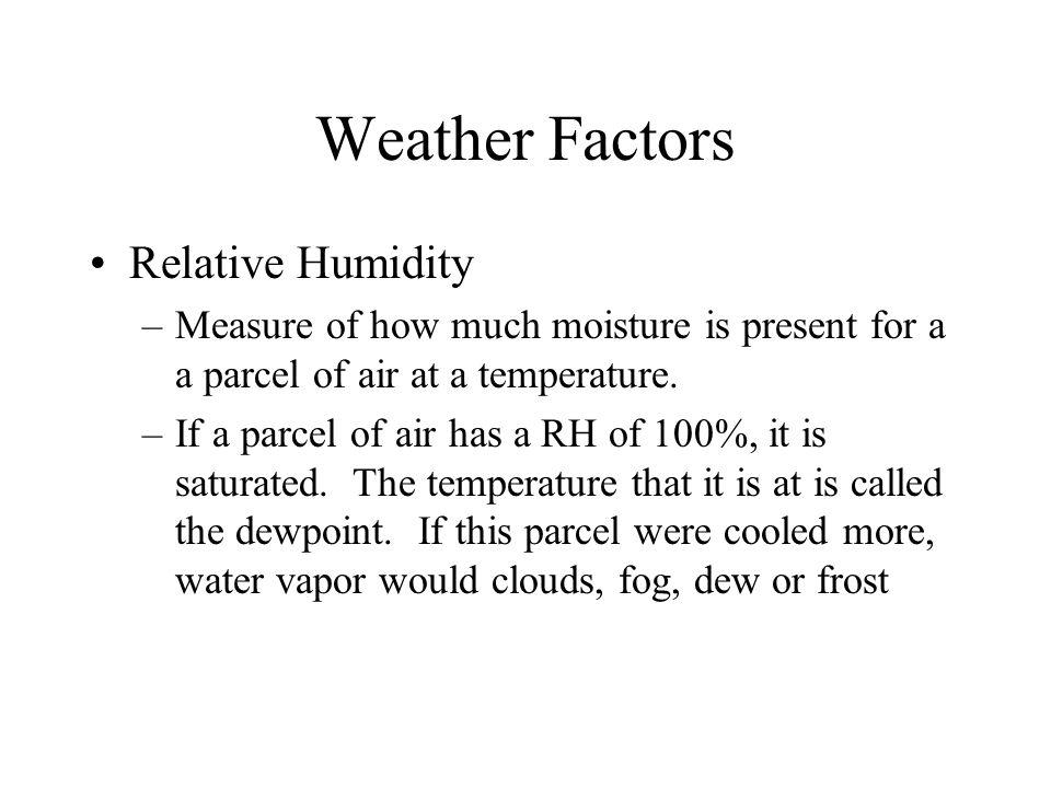 Weather Factors Relative Humidity
