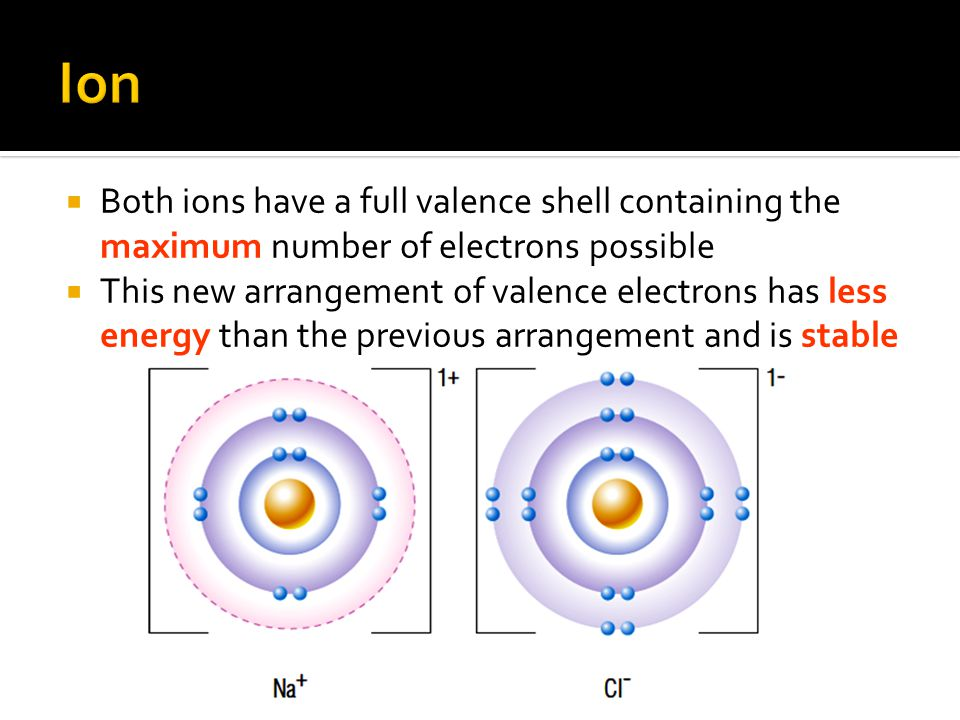 Ion Both ions have a full valence shell containing the maximum number of electrons possible.