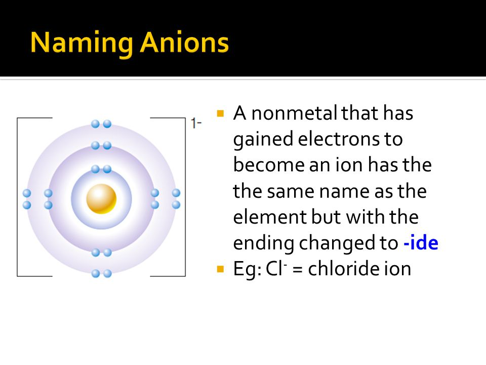 Naming Anions A nonmetal that has gained electrons to become an ion has the the same name as the element but with the ending changed to -ide.