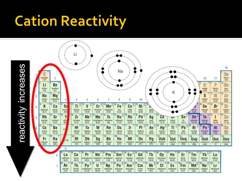Cation Reactivity Li K Na reactivity increases