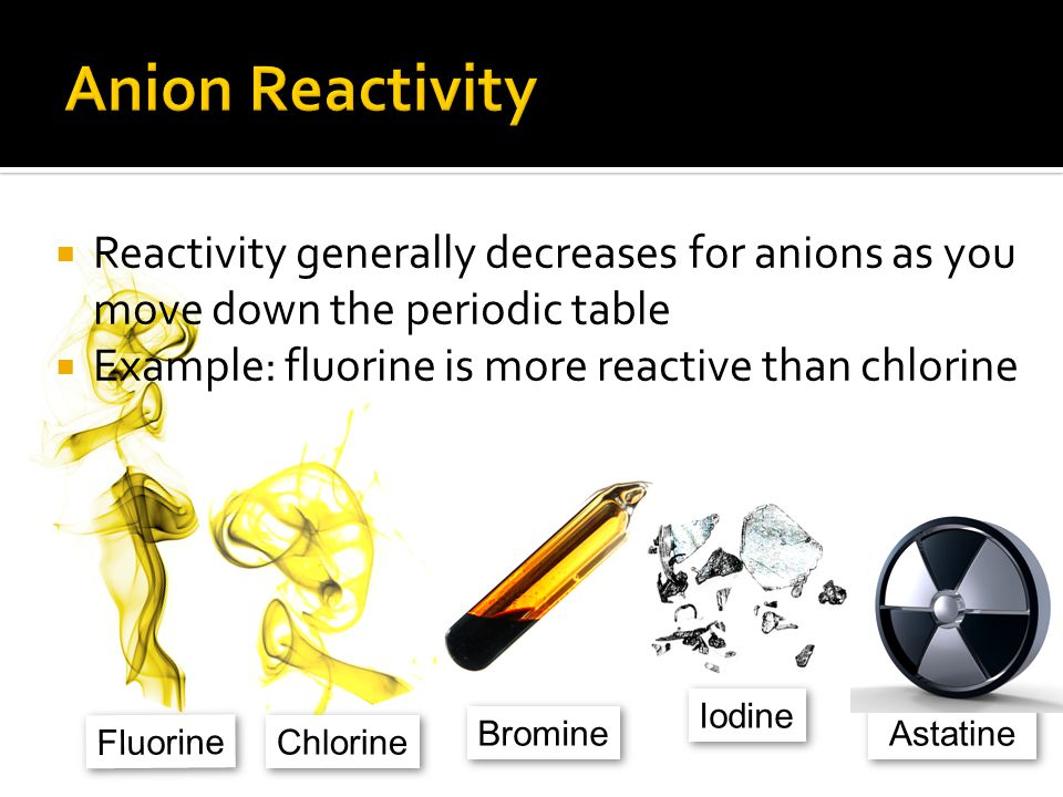 Anion Reactivity Reactivity generally decreases for anions as you move down the periodic table. Example: fluorine is more reactive than chlorine.