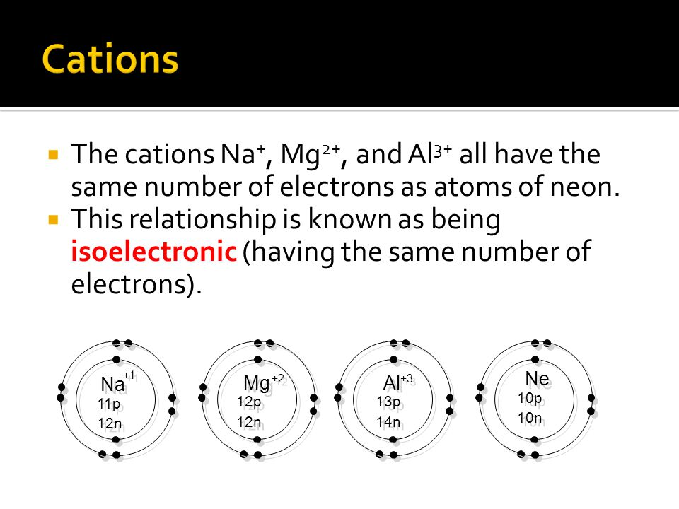 Cations The cations Na+, Mg2+, and Al3+ all have the same number of electrons as atoms of neon.