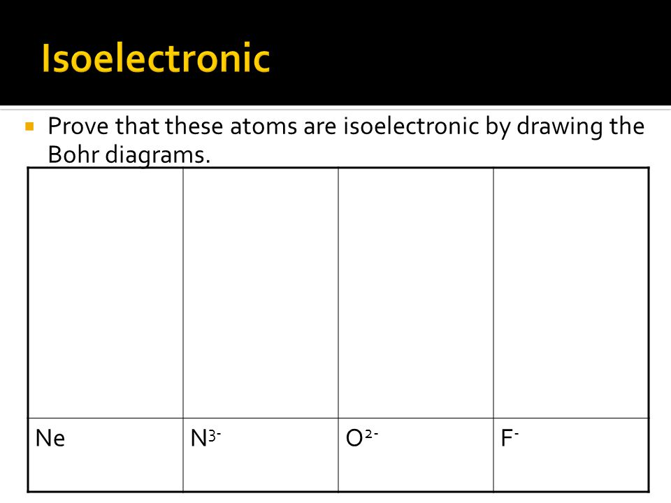 Isoelectronic Prove that these atoms are isoelectronic by drawing the Bohr diagrams. Ne N3- O2- F-