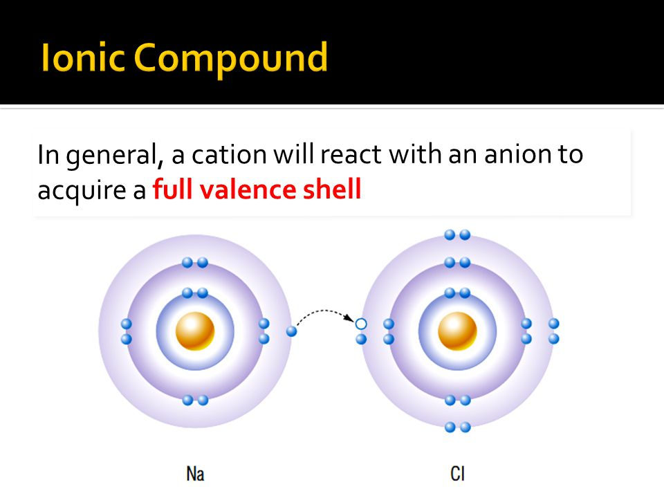 Ionic Compound In general, a cation will react with an anion to acquire a full valence shell