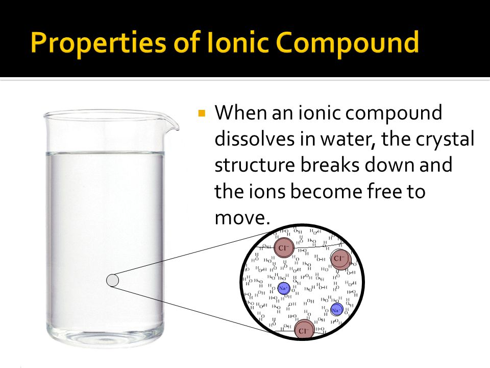 Properties of Ionic Compound
