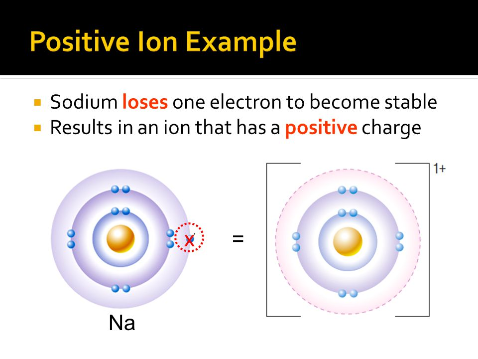 Positive Ion Example Sodium loses one electron to become stable