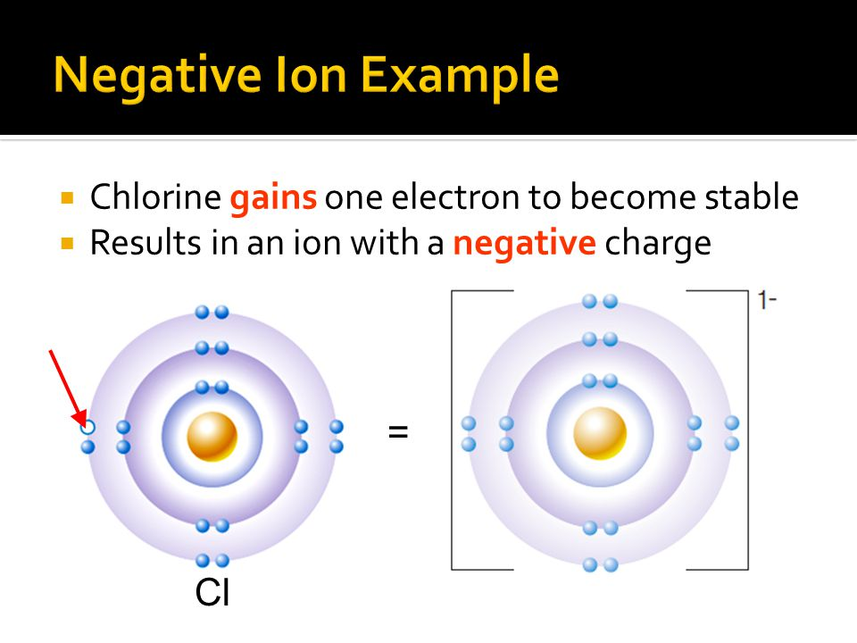 Negative Ion Example Chlorine gains one electron to become stable