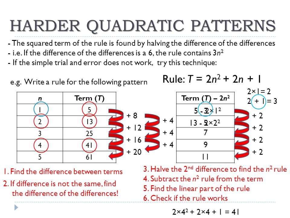 HARDER QUADRATIC PATTERNS