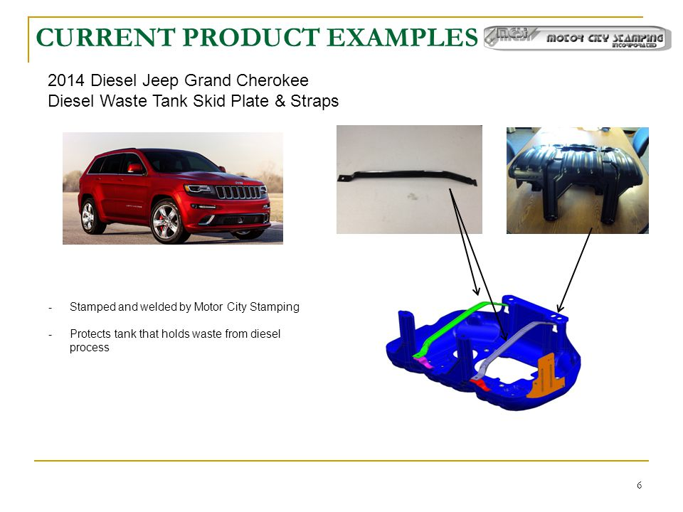 CURRENT PRODUCT EXAMPLES