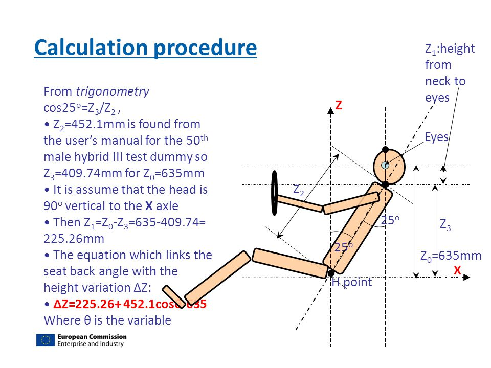 Calculation procedure