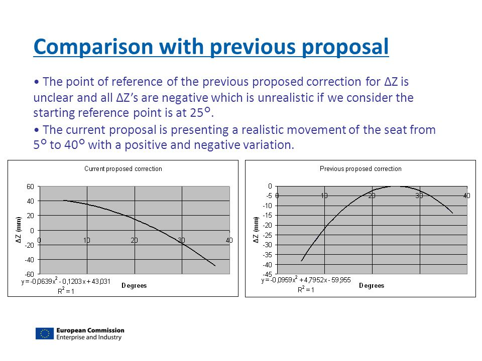 Comparison with previous proposal