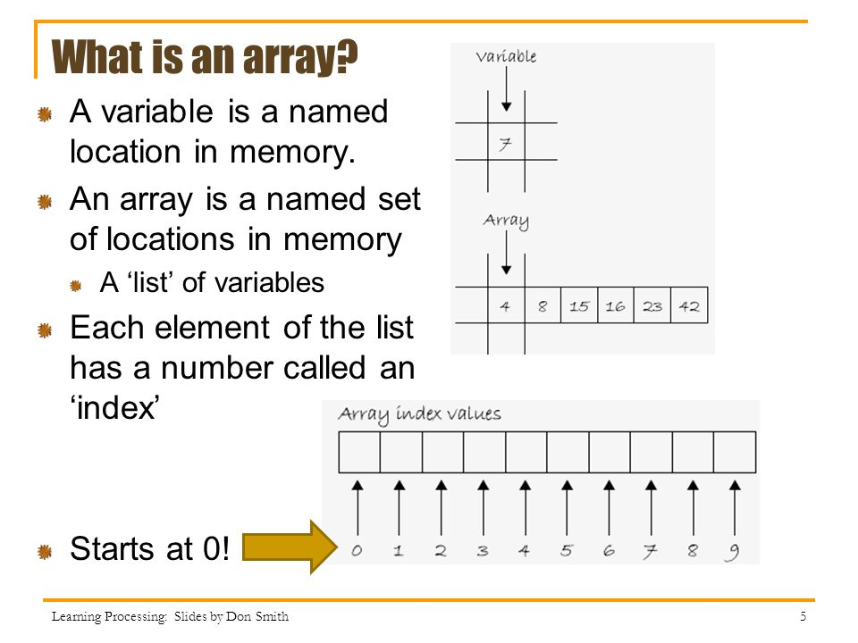What is an array A variable is a named location in memory.