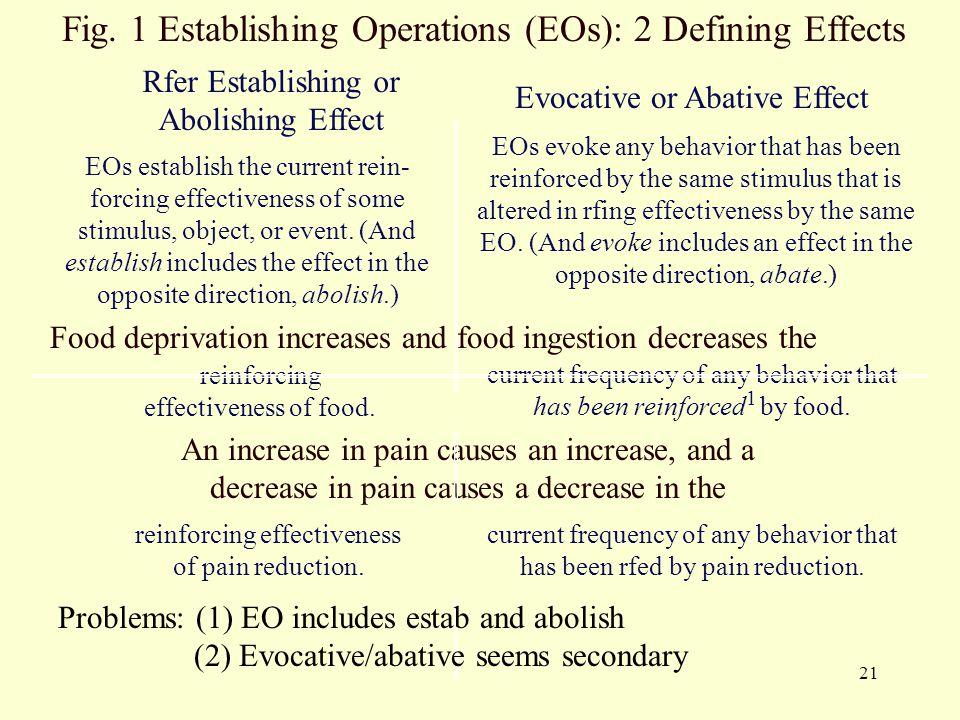 Fig. 1 Establishing Operations (EOs): 2 Defining Effects