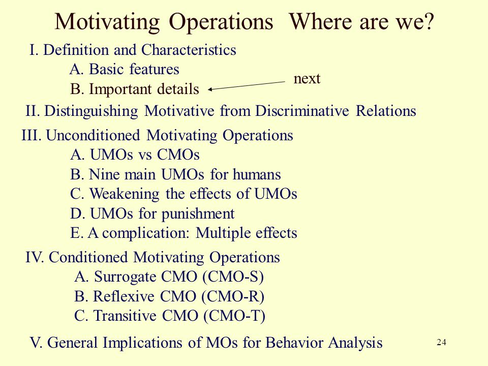 Motivating Operations Where are we